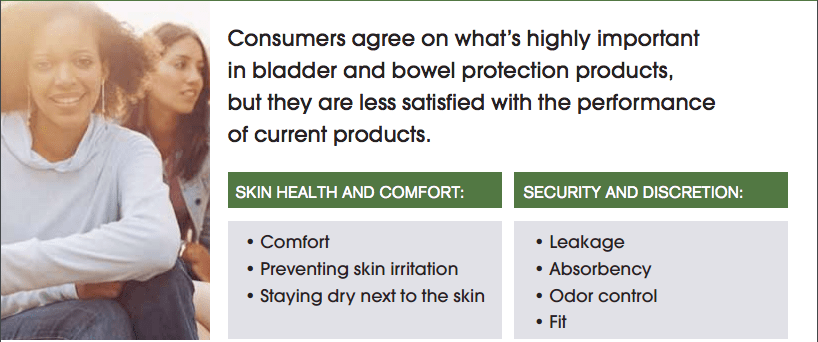 consumers love cotton adult incontinence products | Barnhardt Cotton
