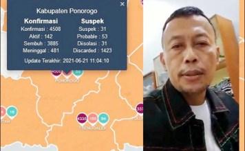 POSITIF COVID-19: Bupati Ponorogo, Giri Sancoko umumkan terpapar Covid-19 tanpa gejal dan sehat. | Foto: IST
