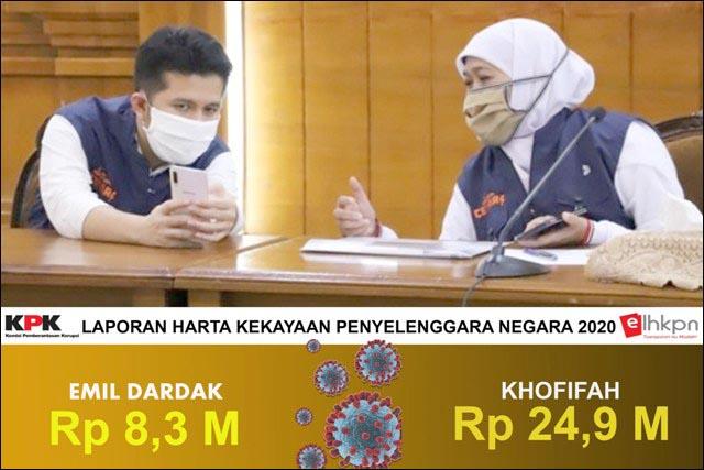 NAIK DAN TAK BERANJAK: Beda jauh harta kekayaan Khofifah dan Emil Dardak selama pandemi Covid-10. | Foto: Barometerjatim.com/DOK
