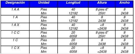 longitud_altura_ancho.jpg