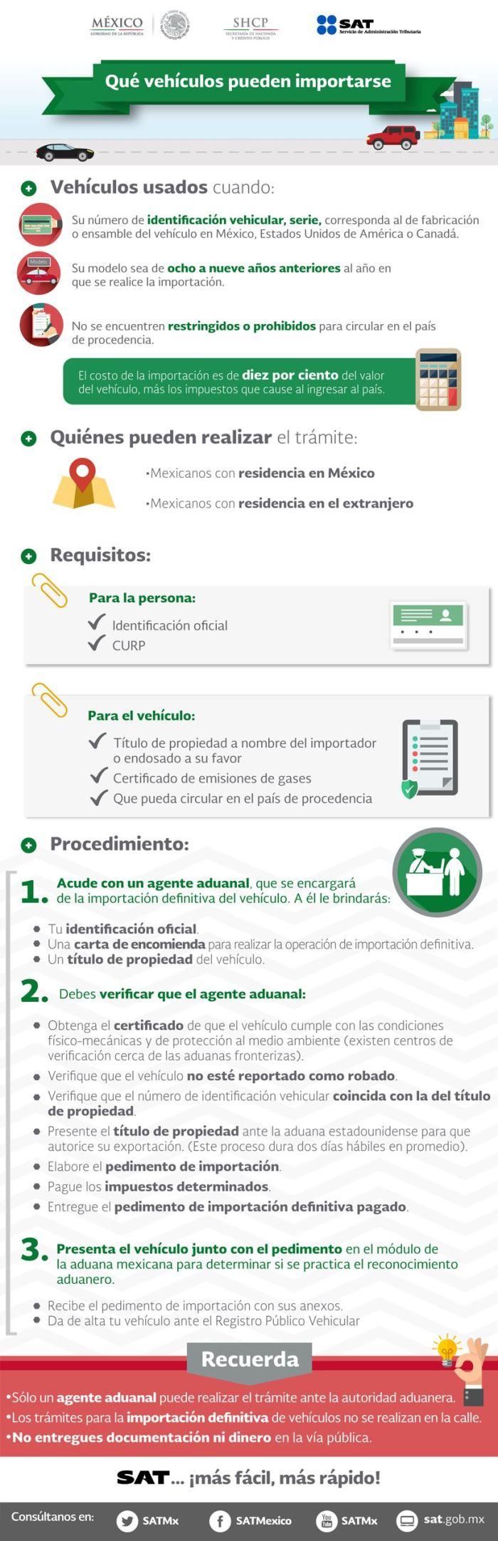 infografia_importancion_definitiva