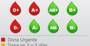 alerta roja donación sangre