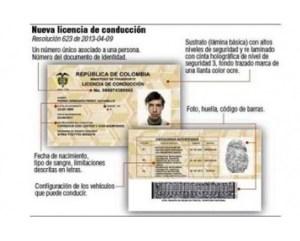 Nuevas licencias de conducción