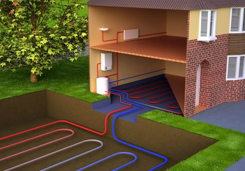 a diagram of a Ground source heat pump installation in back garden