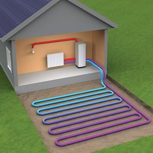 A diagram of a growing source heat pump installation