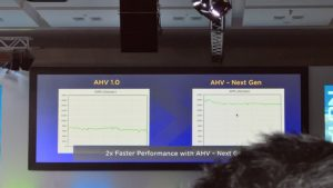 AHV - Next Gen More performance