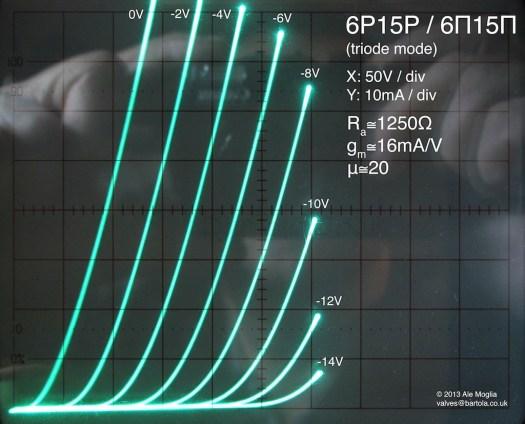6P15P triode-mode