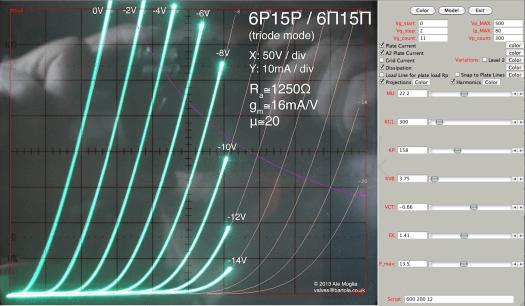 6P15P triode-mode SPICE model