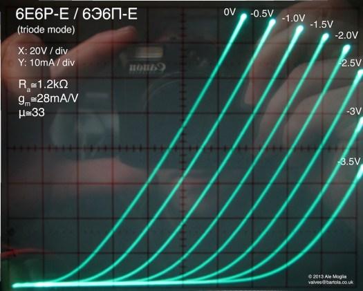 6e6p-e triode SMALL