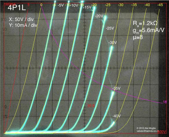 4P1L PSE model matching curves