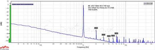 MC JFET RIAA test version 0.5 THD