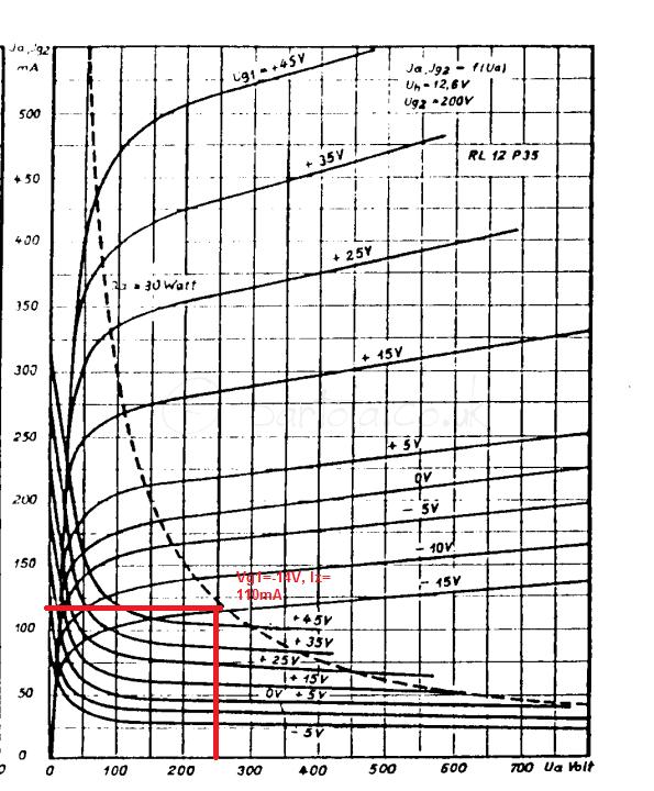 RL12P35 German Transmitting Pentodes