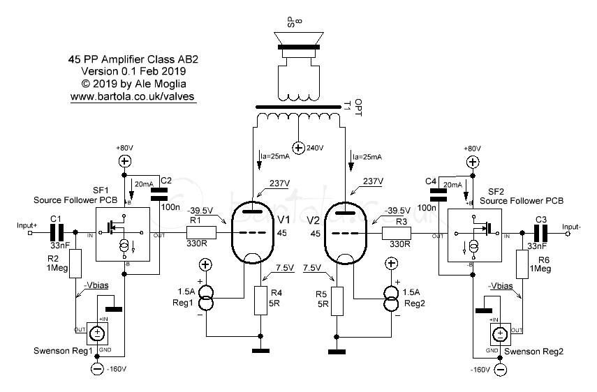 45 Push-Pull Amplifier | Bartola® Valves