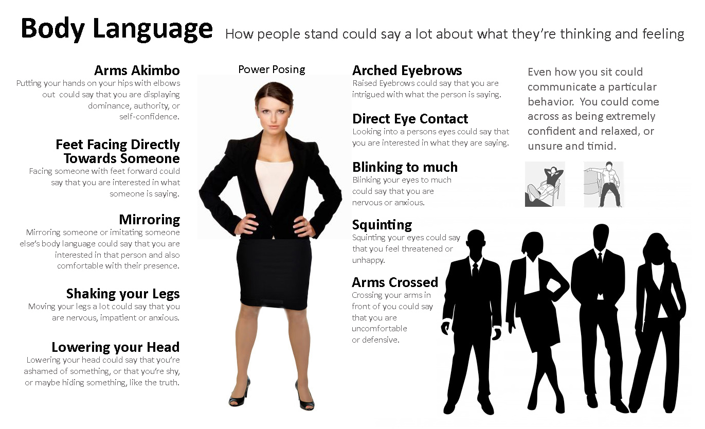 Body Language Signs Worksheet
