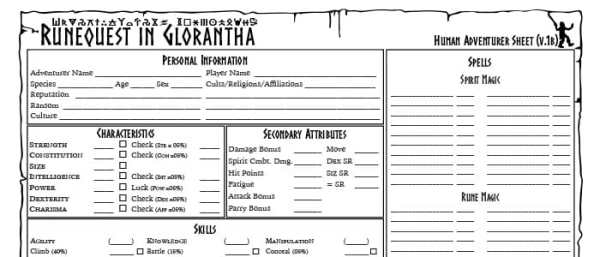 RuneQuest in Glorantha Character Sheet Featured Image