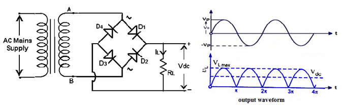 What is Rectifier? How Rectifier works? - Basics Electronics