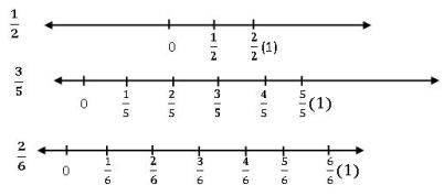 TS vi Math fractions and decimals 8