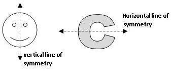 TS vi math Symmetry 2