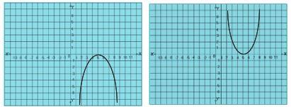 TS X maths బహుపదులు 8
