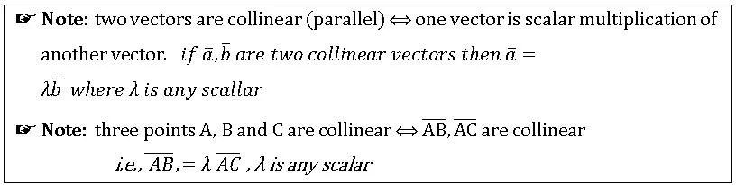 add. vectors notes