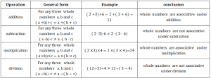 whole numbers associative
