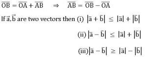 parallelogram law 2