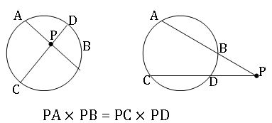 ICSE X Maths Tangent properties of circles 5