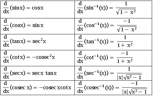TS-inter-1B-Differentiation-10