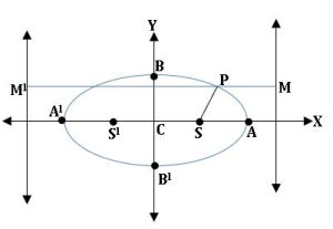 TS inter 2B ellipse diagram