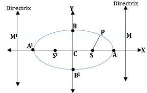 TS inter 2B ellipse diagram1