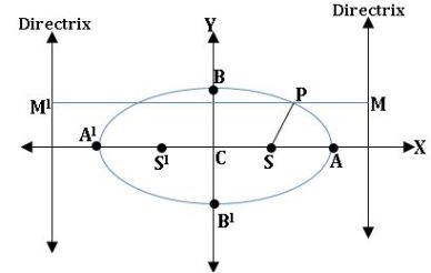 TS inter 2B ellipse diagram1