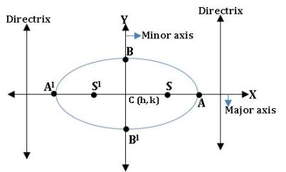 TS inter 2B ellipse diagram3
