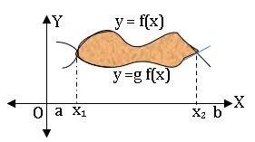 TS inter definite integration 16