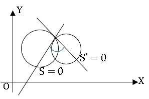 ts inter 2B angle between two circles diagram