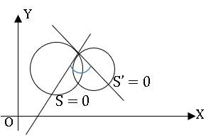 ts inter 2B angle between two circles diagram