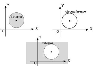ts inter 2B position of point