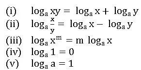 Logarithms 2