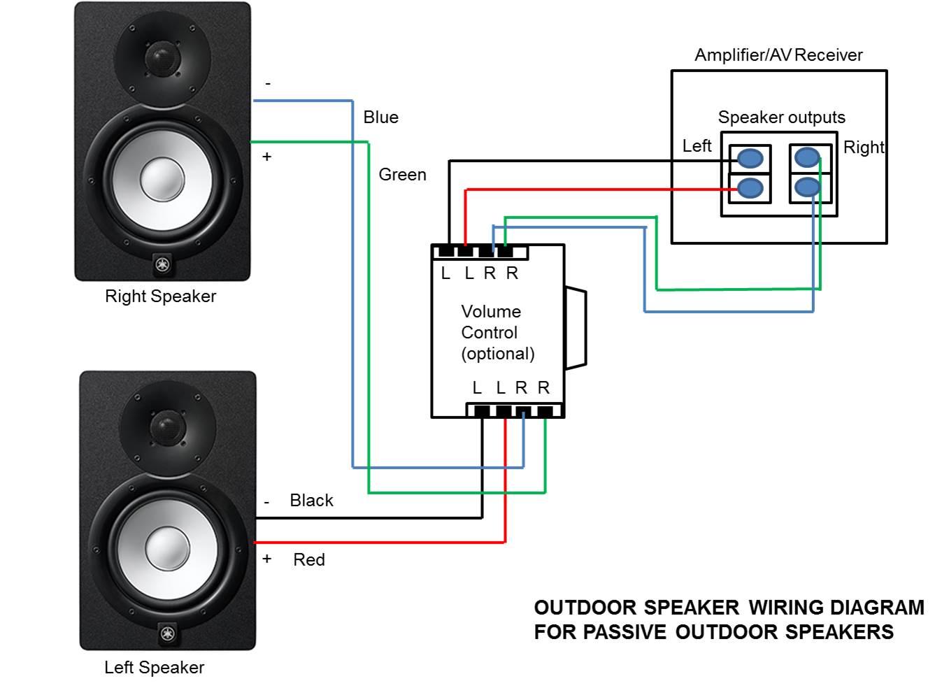 Sonos Connect Wiring Diagram