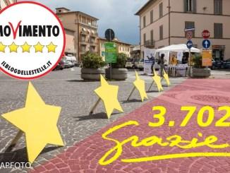 Movimento 5 Stelle, prima forza politica a Bastia