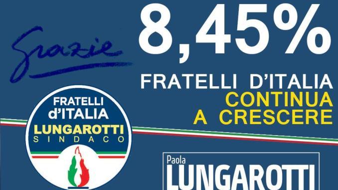 Fratelli d'Italia Bastia si attesta all'8,45%, risultato straordinario