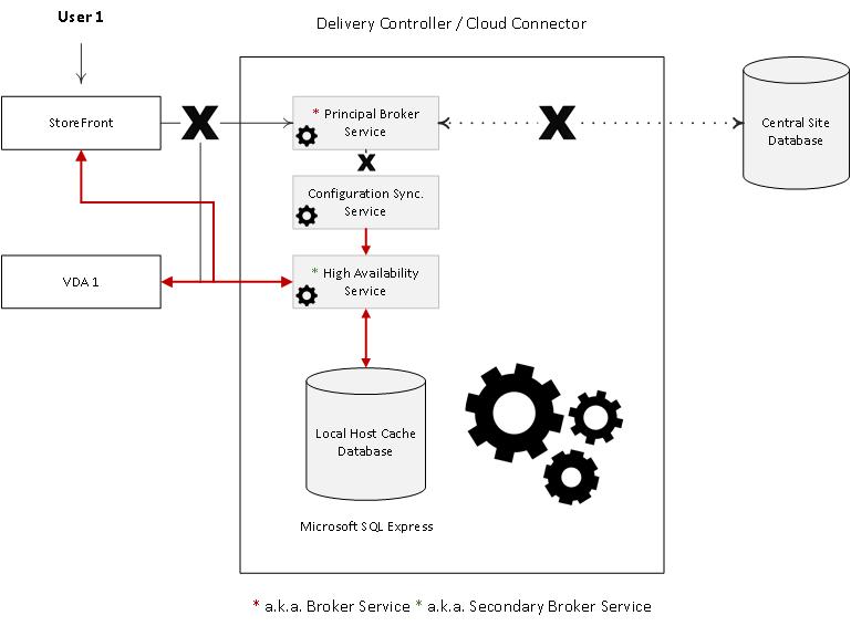 local-host-cache-2