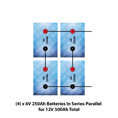 wiring your battery bank in series parallel