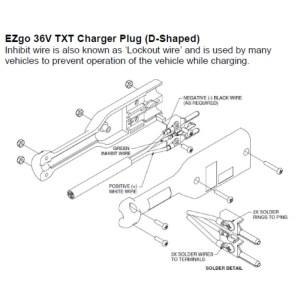 EzGo Golf Cart 36V PowerWise Charger Receptacle Handle Plug 36 Volt TXT Medalist | eBay