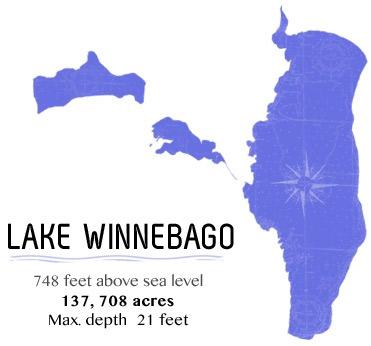 Lake Winnebago
