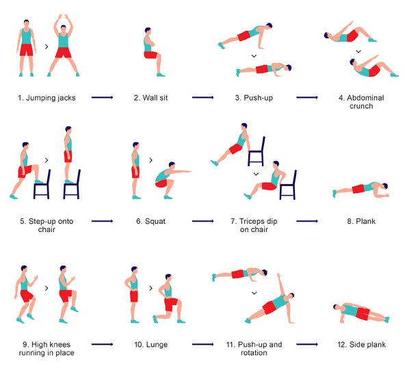과학적 7분 운동