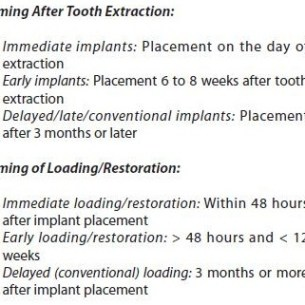 loading implants