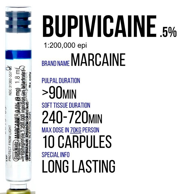 Bupivicaine information