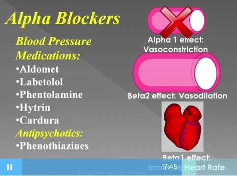 Dental anesthetic impact on alpha blocker