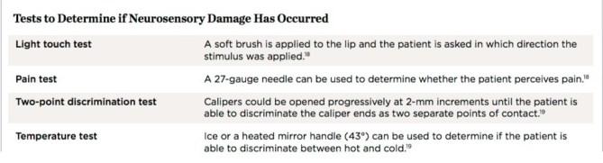 neurosensory test implant damage - Dental nerve injury
