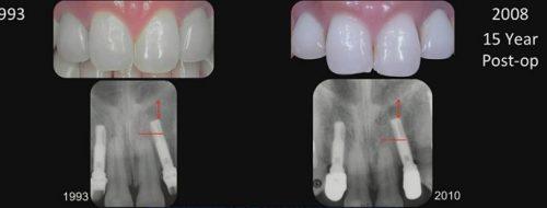 Oral Surgeon Wheaton